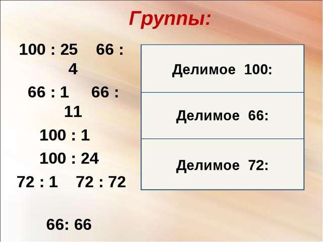 Делимое 72: Делимое 66: Делимое 100: Группы: 100 : 25 66 : 4 66 : 1 66 : 11 1...