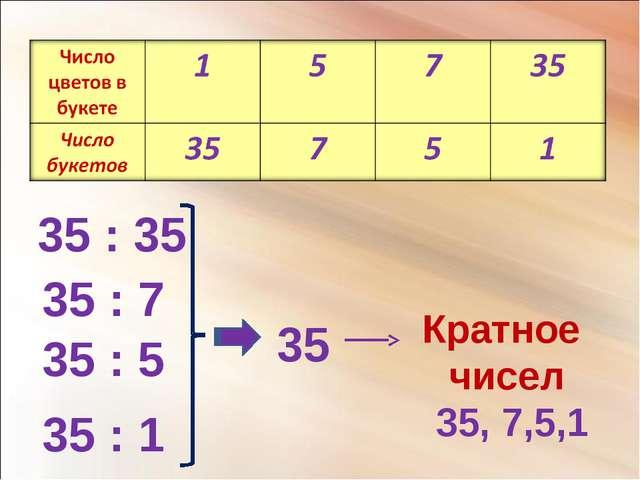 35 : 35 35 : 7 35 : 5 35 : 1 35 Кратное чисел 35, 7,5,1
