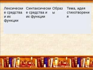 Лексические средства и их функции Синтаксические средства и их функции Образы