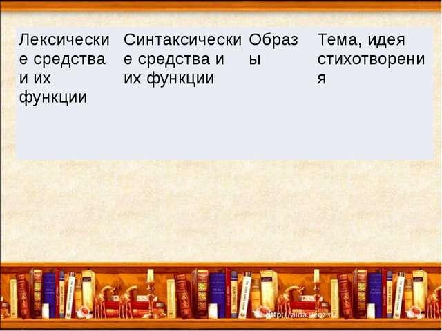 Лексические средства и их функции Синтаксические средства и их функции Образы...