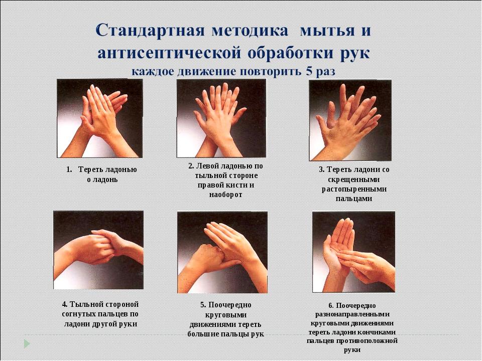 Техника мытья и антисептической обработки рук картинки