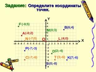 Задание: Определите координаты точек. C А B K D (-8;2) (6;4) (-7;-6) (2;-4) (