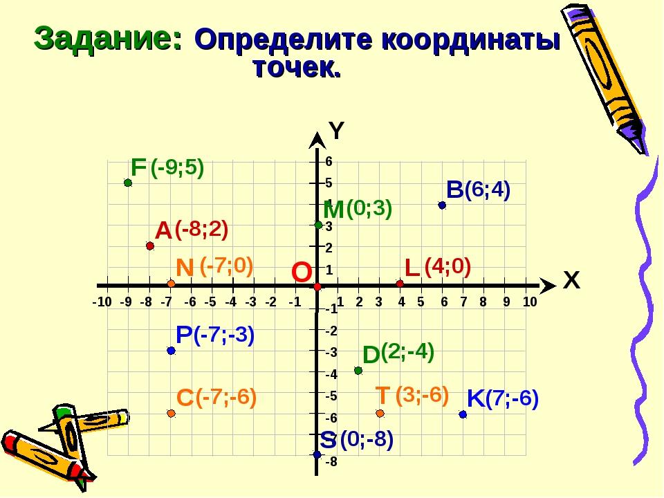 Задание: Определите координаты точек. C А B K D (-8;2) (6;4) (-7;-6) (2;-4) (...