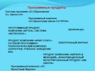 Программные продукты Система программ «1С:Образование 4.1. Школа 2.0» Програм