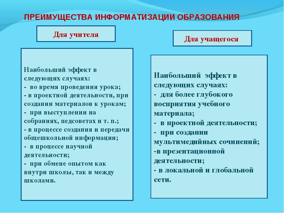 ПРЕИМУЩЕСТВА ИНФОРМАТИЗАЦИИ ОБРАЗОВАНИЯ Для учителя Для учащегося Наибольший...