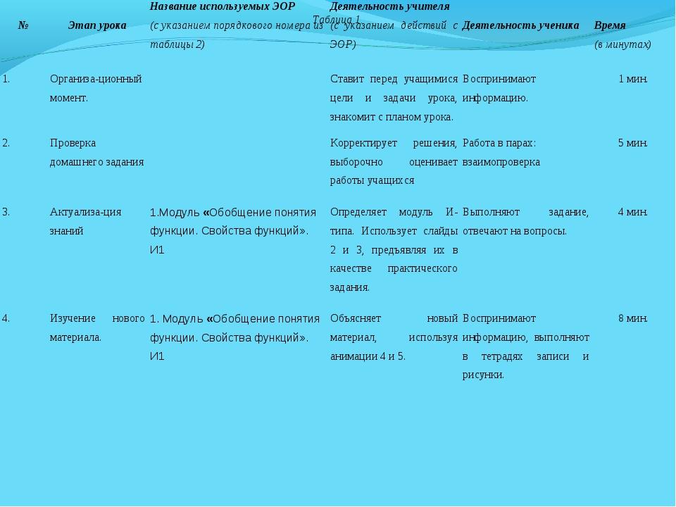 Таблица 1. № Этап урокаНазвание используемых ЭОР (с указанием порядкового н...
