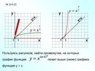 Пользуясь рисунком, найти промежутки, на которых график функции лежит выше (н