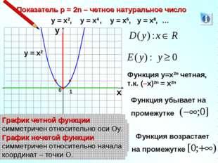 Показатель р = 2n – четное натуральное число 1 0 х у у = х2, у = х4 , у = х6,