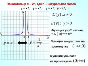 Показатель р = – 2n, где n – натуральное число 1 0 х у у = х-2, у = х-4 , у =