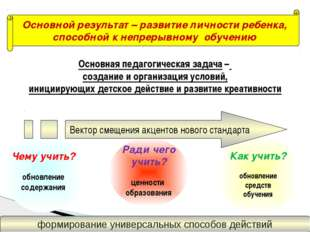 Основная педагогическая задача – создание и организация условий, инициирующих