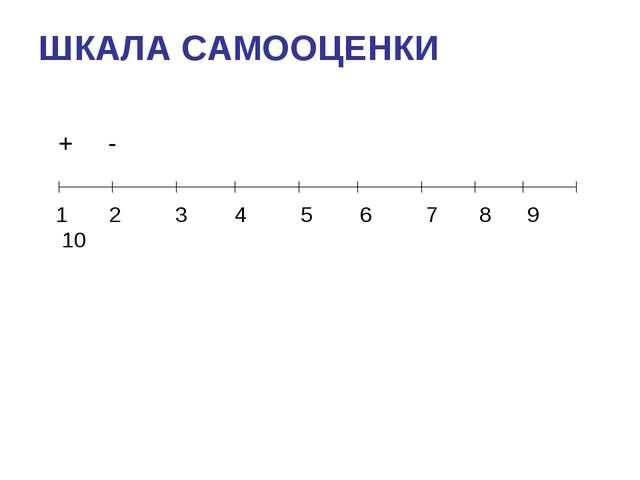 ШКАЛА САМООЦЕНКИ + - 1 2 3 4 5 6 7 8 9 10