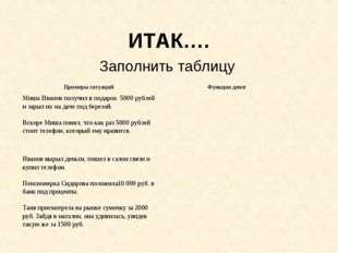 ИТАК…. Заполнить таблицу Примеры ситуацийФункции денег Миша Иванов получил в