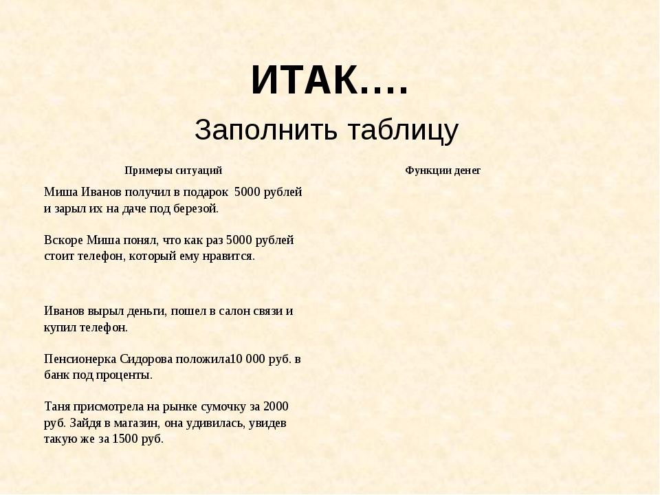 ИТАК…. Заполнить таблицу Примеры ситуацийФункции денег Миша Иванов получил в...