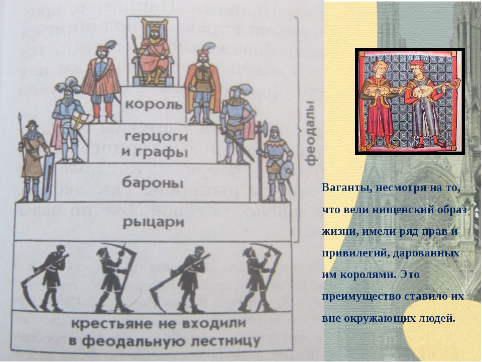 Ваганты, несмотря на то, что вели нищенский образ жизни, имели ряд прав и при...