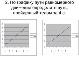 2. По графику пути равномерного движения определите путь, пройденный телом за