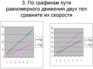 3. По графикам пути равномерного движения двух тел сравните их скорости