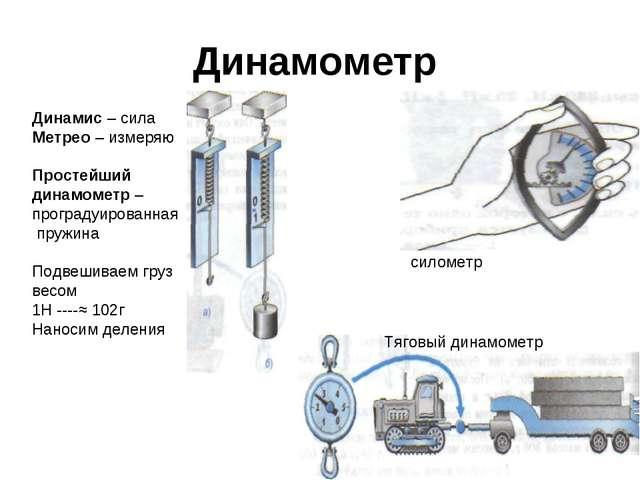 Динамометр Динамис – сила Метрео – измеряю Простейший динамометр – проградуир...