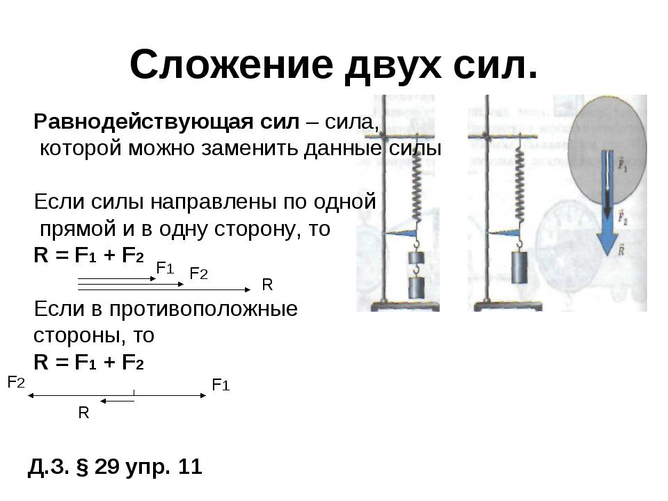 Сложение двух сил. Равнодействующая сил – сила, которой можно заменить данные...