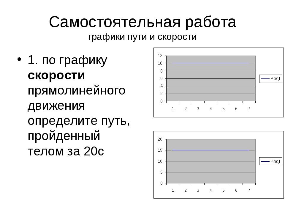 Самостоятельная работа графики пути и скорости 1. по графику скорости прямоли...