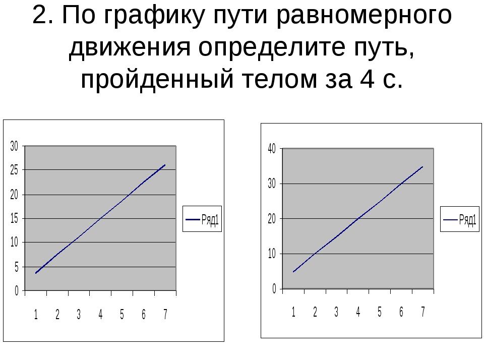 2. По графику пути равномерного движения определите путь, пройденный телом за...