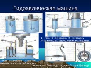 Гидравлическая машина 1 – тела 2 – б.поршень 3 – м.поршень 4- манометр 5- пре