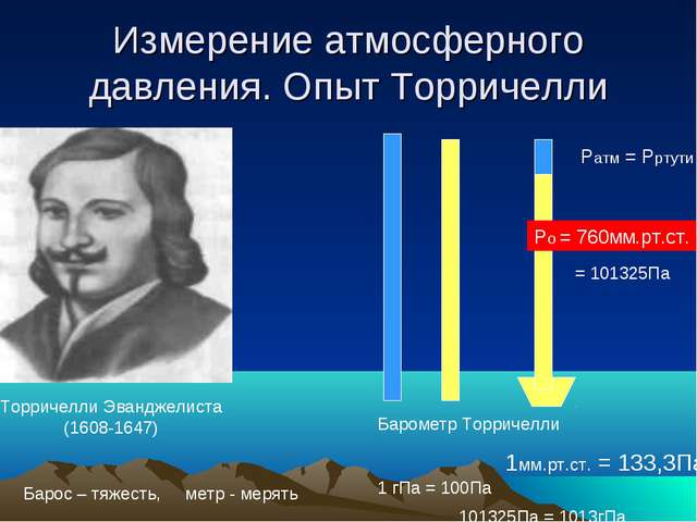 Измерение атмосферного давления. Опыт Торричелли Торричелли Эванджелиста (160...