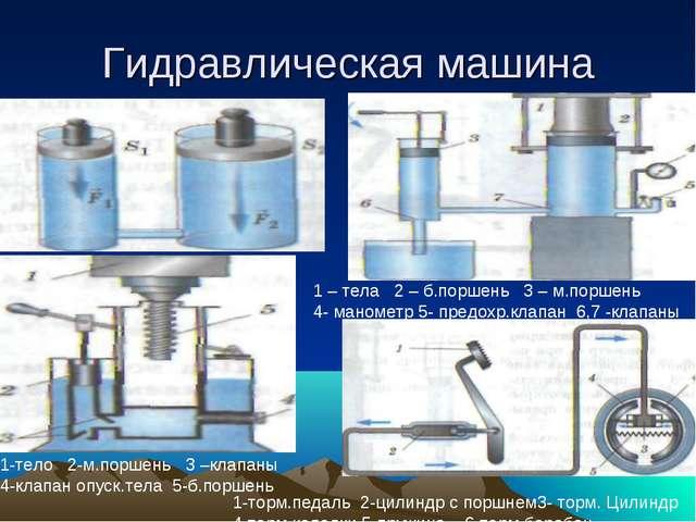 Гидравлическая машина 1 – тела 2 – б.поршень 3 – м.поршень 4- манометр 5- пре...
