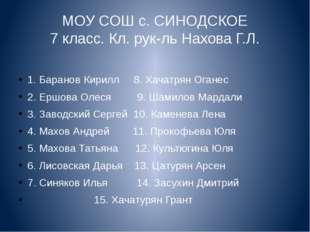 МОУ СОШ с. СИНОДСКОЕ 7 класс. Кл. рук-ль Нахова Г.Л. 1. Баранов Кирилл 8. Хач