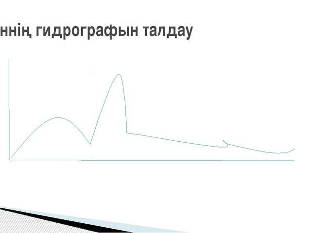 Өзеннің гидрографын талдау