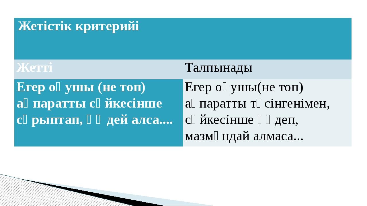 Жетістік критерийі Жетті Талпынады Егер оқушы (не топ) ақпаратты сәйкесінше с...