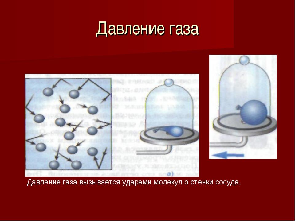 Давление газа Давление газа вызывается ударами молекул о стенки сосуда.