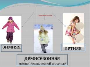 ДЕЛЕНИЕ ОДЕЖДЫ ПО СЕЗОНАМ зимняя летняя демисезонная можно носить весной и о