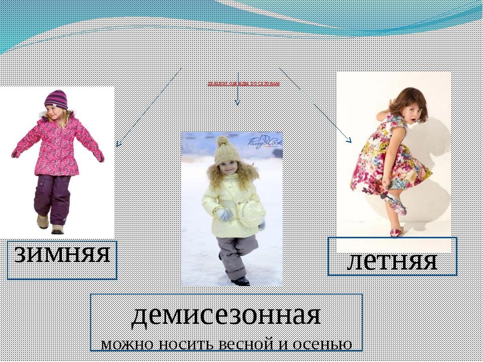 ДЕЛЕНИЕ ОДЕЖДЫ ПО СЕЗОНАМ зимняя летняя демисезонная можно носить весной и о...