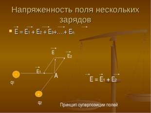 Напряженность поля нескольких зарядов Е = Е1 + Е2 + Е3+….+ Еn + – q1 q2 Е1 Е2