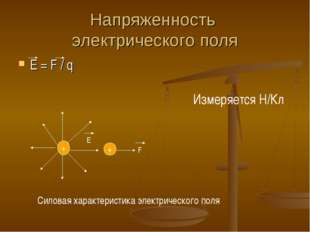 Напряженность электрического поля Е = F / q + + F Е Измеряется Н/Кл Силовая х