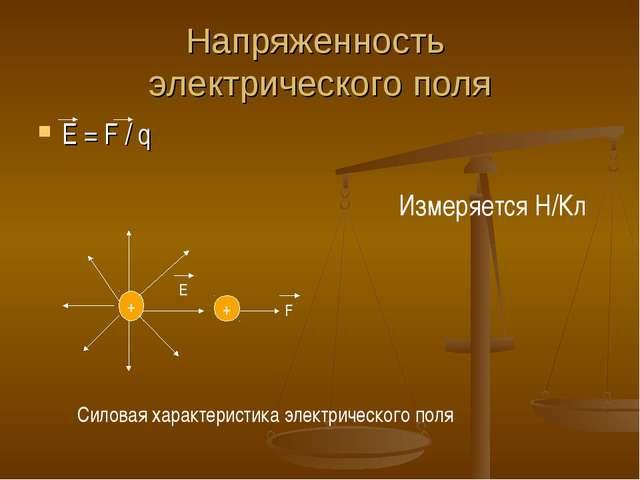 Напряженность электрического поля Е = F / q + + F Е Измеряется Н/Кл Силовая х...