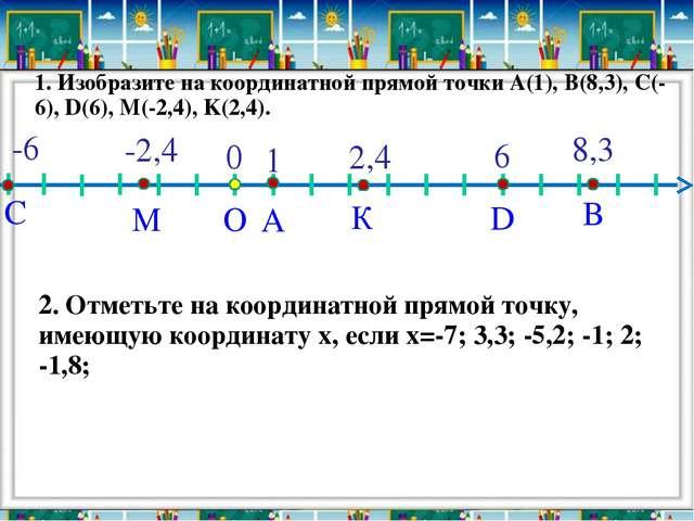 1. Изобразите на координатной прямой точки A(1), B(8,3), C(-6), D(6), M(-2,4)...
