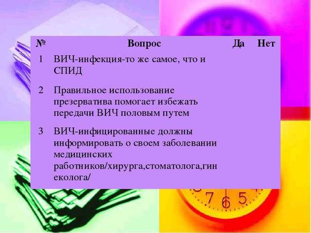 № ВопросДаНет 1ВИЧ-инфекция-то же самое, что и СПИД 2Правильное исполь...