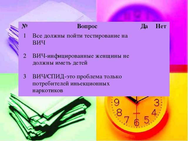 № ВопросДаНет 1Все должны пойти тестирование на ВИЧ 2ВИЧ-инфицированны...