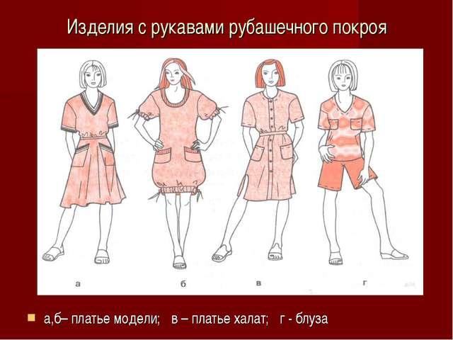 Изделия с рукавами рубашечного покроя а,б– платье модели; в – платье халат; г...