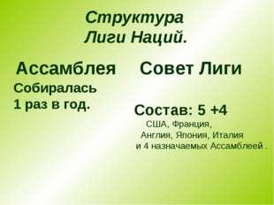 Структура Лиги Наций. Ассамблея Совет Лиги Состав: 5 +4 США, Франция, Англия,