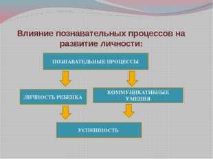Влияние познавательных процессов на развитие личности: ПОЗНАВАТЕЛЬНЫЕ ПРОЦЕСС