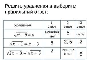 Решите уравнения и выберите правильный ответ: Решения нет 5 -5;5 8 Уравнения