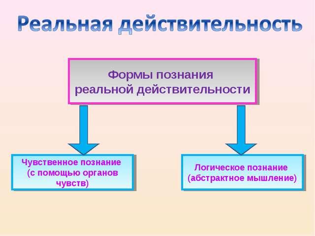 Формы познания реальной действительности Чувственное познание (с помощью орга...