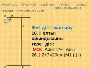К Е М1 М Е1 М2 М3 М4 Жеңді құрастыру 10. Қолтық ойындысының тереңдігі: М1К=А