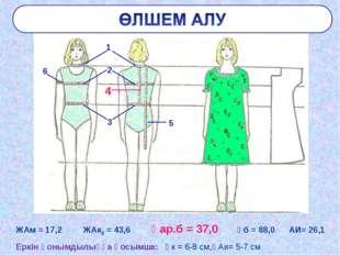 ЖАм = 17,2 ЖАк2 = 43,6 Ұар.б = 37,0 Ұб = 88,0 АИ= 26,1 Еркін қонымдылыққа қос