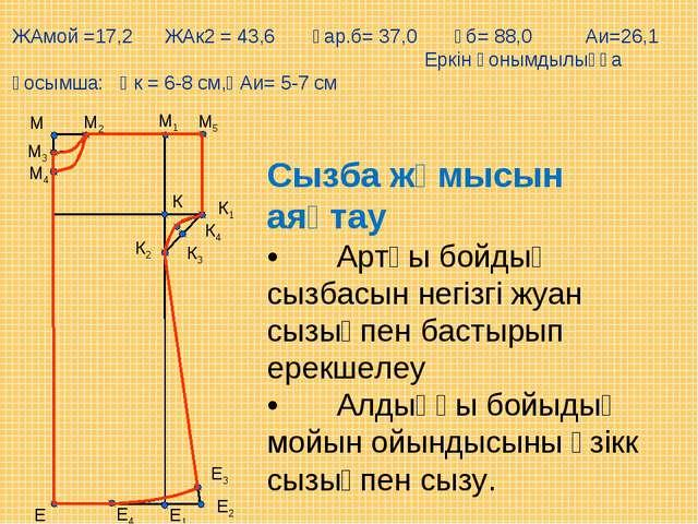 М5 Е М1 М Е1 М2 М3 М4 К К1 К2 К3 К4 Е2 Е3 Е4 Сызба жұмысын аяқтау •Артқы бой...