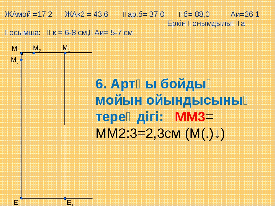 Е М1 М Е1 М2 М3 6. Артқы бойдың мойын ойындысының тереңдігі: ММ3= ММ2:3=2,3см...