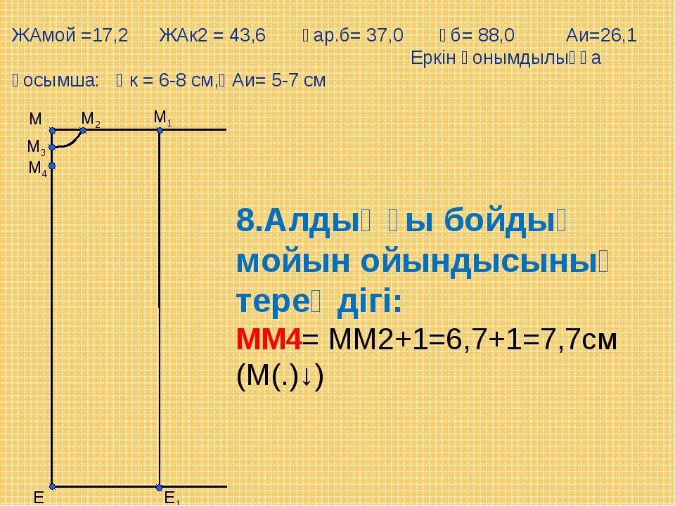 Е М1 М Е1 М2 М3 М4 8.Алдыңғы бойдың мойын ойындысының тереңдігі:  ММ4= ММ2+1...