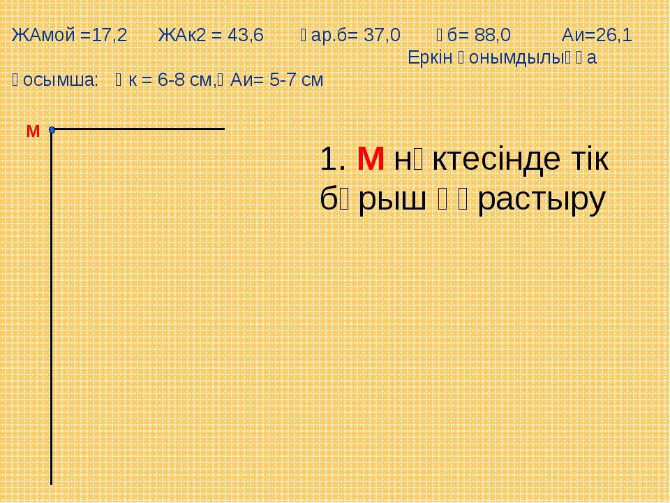 М ЖАмой =17,2 ЖАк2 = 43,6 Ұар.б= 37,0 Ұб= 88,0 Аи=26,1 Еркін қонымдылыққа қос...